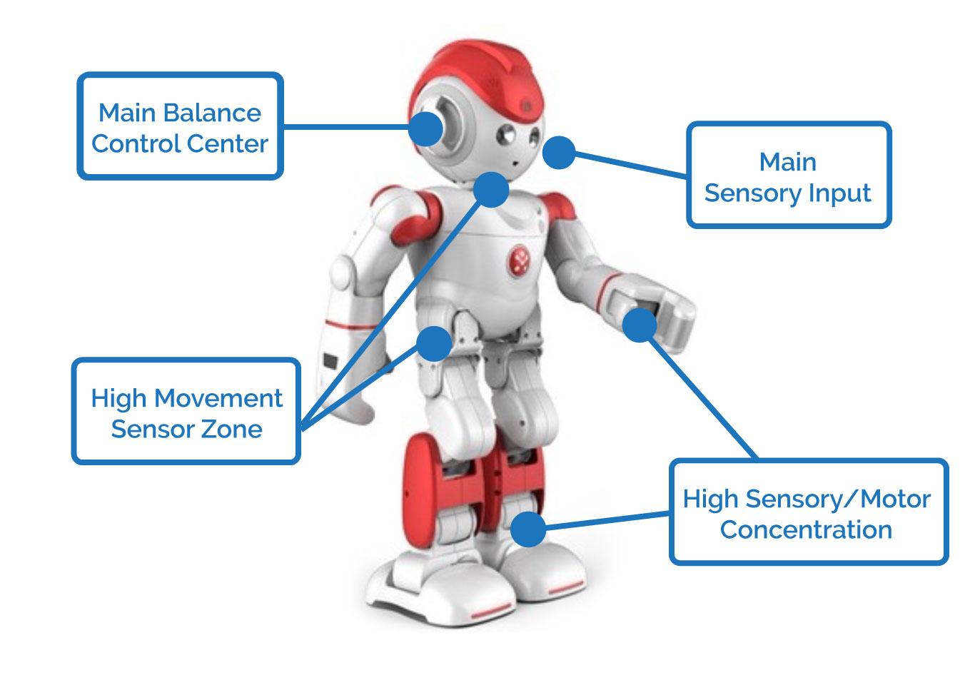 reactive robot